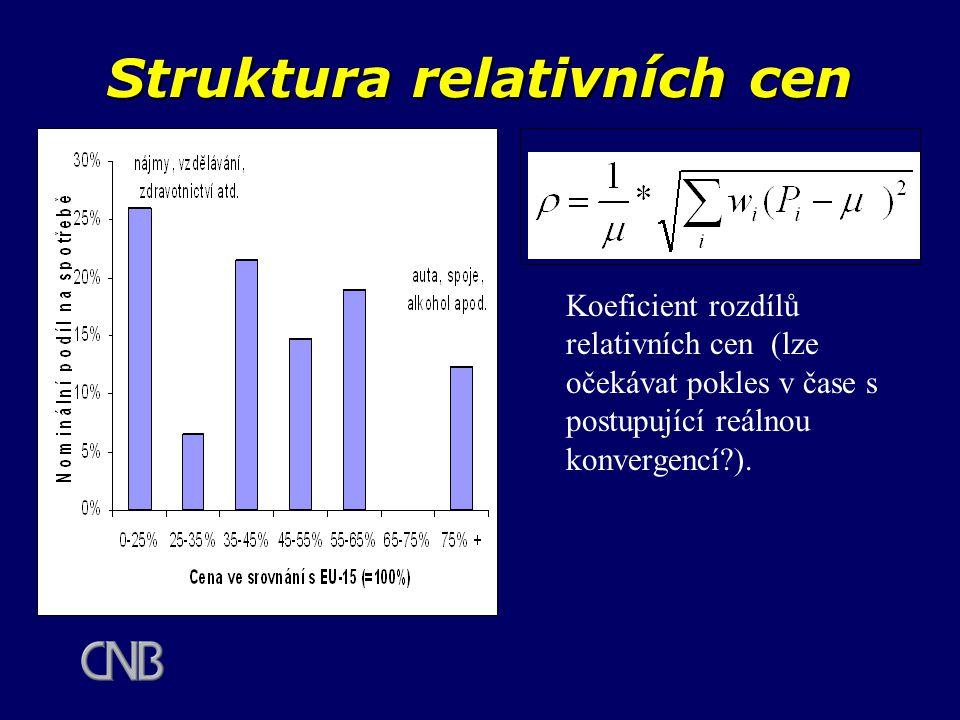 Koeficient rozdílů relativních cen (lze očekávat pokles v čase s postupující reálnou konvergencí ).