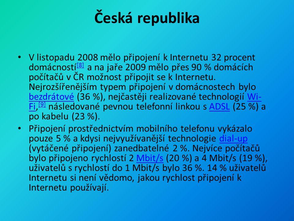 Zdroje obrázků: http://wikipedia.com http://clker.com