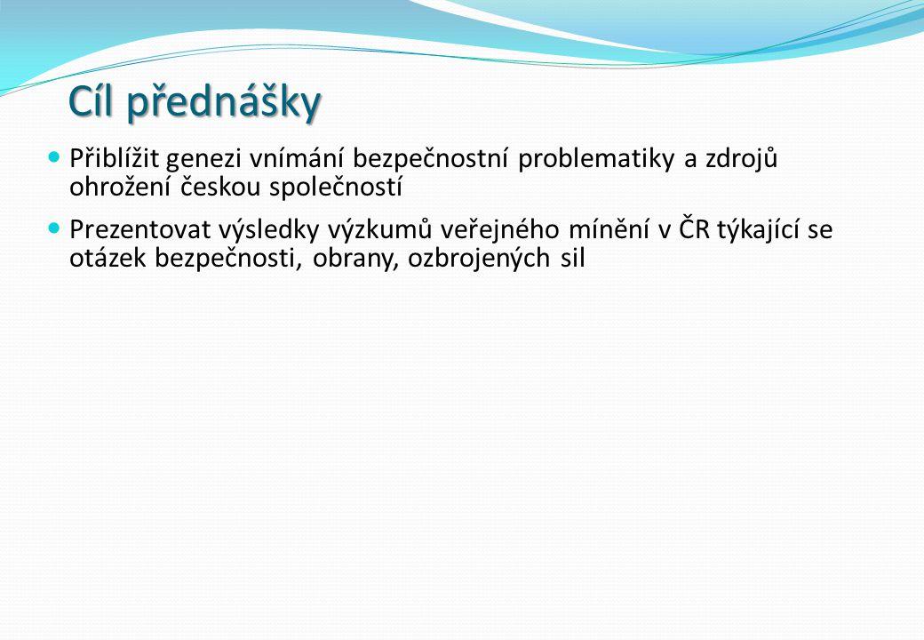 Cíl přednášky Přiblížit genezi vnímání bezpečnostní problematiky a zdrojů ohrožení českou společností Prezentovat výsledky výzkumů veřejného mínění v ČR týkající se otázek bezpečnosti, obrany, ozbrojených sil