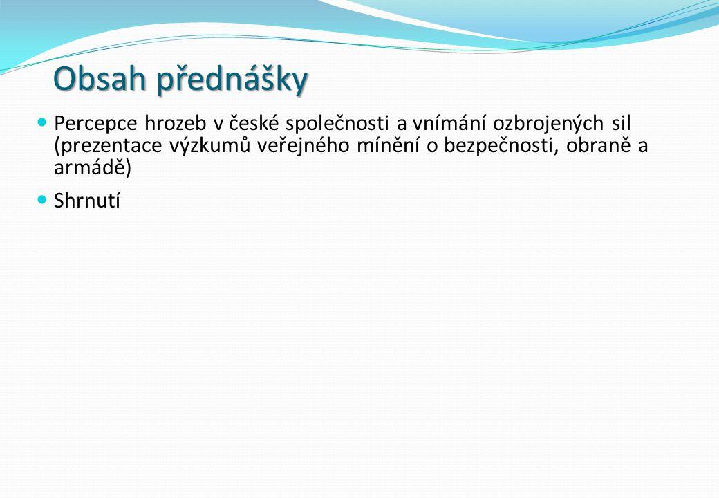 Obsah přednášky Percepce hrozeb v české společnosti a vnímání ozbrojených sil (prezentace výzkumů veřejného mínění o bezpečnosti, obraně a armádě) Shrnutí
