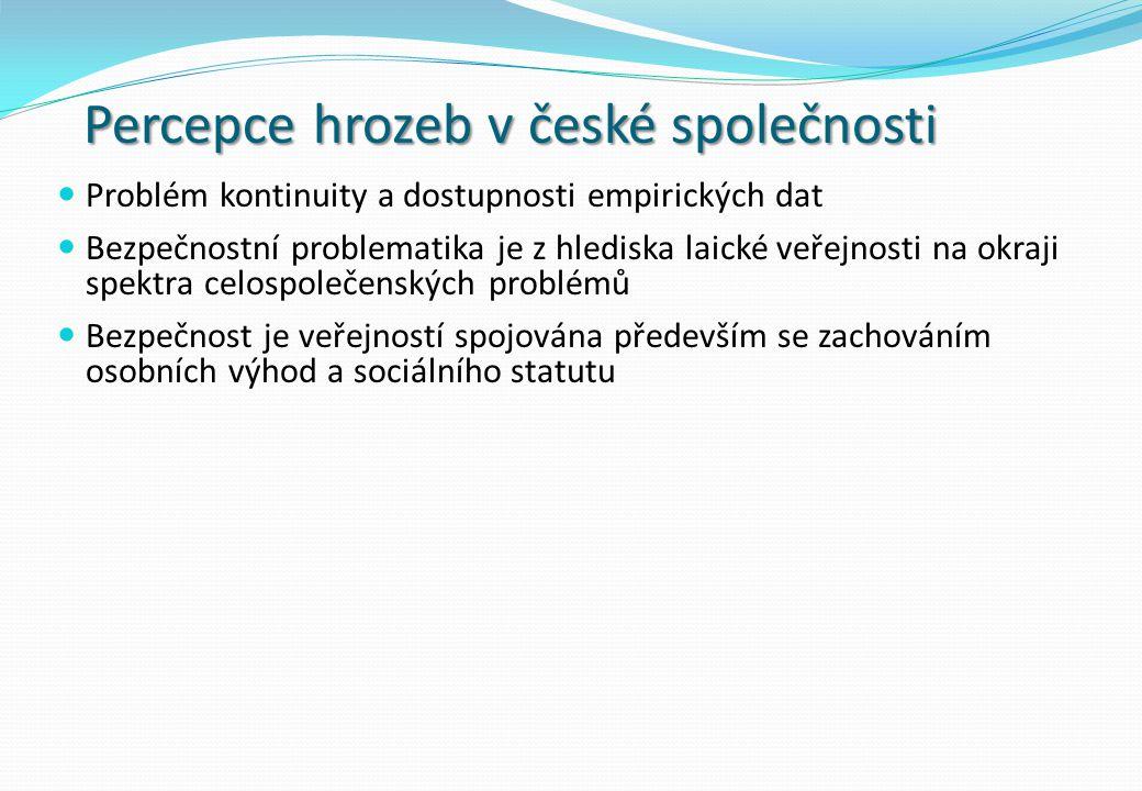 Percepce hrozeb v české společnosti Problém kontinuity a dostupnosti empirických dat Bezpečnostní problematika je z hlediska laické veřejnosti na okraji spektra celospolečenských problémů Bezpečnost je veřejností spojována především se zachováním osobních výhod a sociálního statutu
