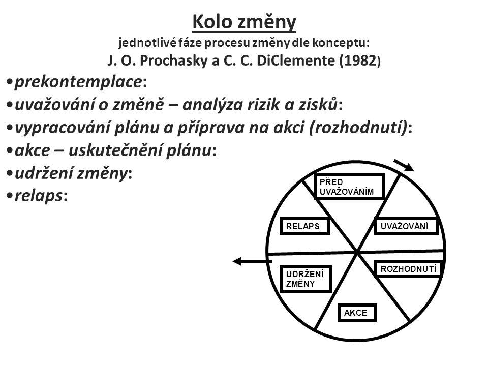 Kolo změny jednotlivé fáze procesu změny dle konceptu: J. O. Prochasky a C. C. DiClemente (1982 ) prekontemplace: uvažování o změně – analýza rizik a