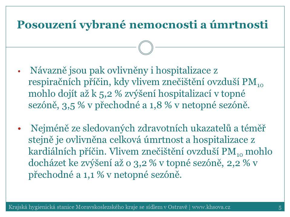 5Krajská hygienická stanice Moravskoslezského kraje se sídlem v Ostravě | www.khsova.cz Posouzení vybrané nemocnosti a úmrtnosti Návazně jsou pak ovlivněny i hospitalizace z respiračních příčin, kdy vlivem znečištění ovzduší PM 10 mohlo dojít až k 5,2 % zvýšení hospitalizací v topné sezóně, 3,5 % v přechodné a 1,8 % v netopné sezóně.