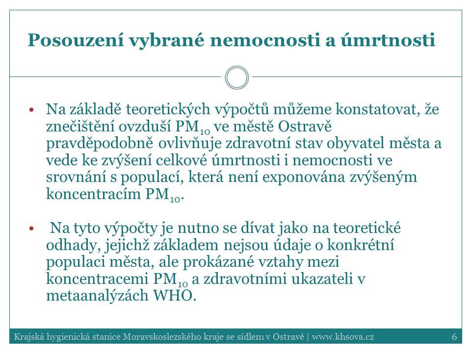 6Krajská hygienická stanice Moravskoslezského kraje se sídlem v Ostravě | www.khsova.cz Posouzení vybrané nemocnosti a úmrtnosti Na základě teoretických výpočtů můžeme konstatovat, že znečištění ovzduší PM 10 ve městě Ostravě pravděpodobně ovlivňuje zdravotní stav obyvatel města a vede ke zvýšení celkové úmrtnosti i nemocnosti ve srovnání s populací, která není exponována zvýšeným koncentracím PM 10.