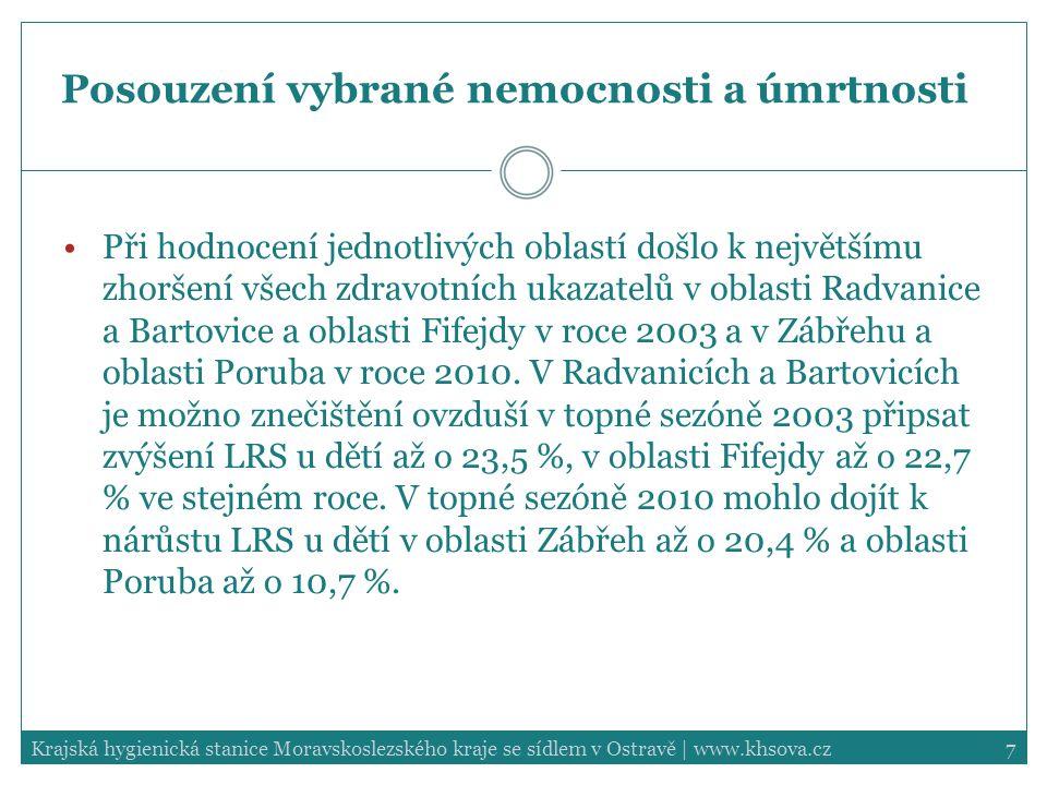 18Krajská hygienická stanice Moravskoslezského kraje se sídlem v Ostravě   www.khsova.cz Hodnocené diagnózy J00–J99 Nemoci dýchací soustavy z toho: J03 akutní zánět mandlí J00–J02, J04–J06 jiné akutní infekce horních dýchacích cest J10–J11 chřipka / influenza J12–J18 zánět plic / pneumonia J40–J44 chronická bronchitida, rozedma plic a jiné chronické obstruktivní plicní nemoci J45–J46 astma a astmatický stav – z celkového počtu diagnóz tvoří ve skupině dětí 0 – 5 let 3,2 – 4,6 %, ve skupině 6 – 14 let 16 %