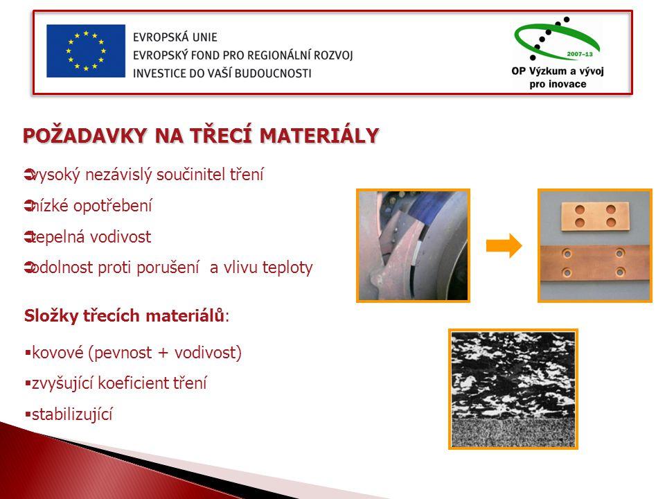 POŽADAVKY NA TŘECÍ MATERIÁLY  vysoký nezávislý součinitel tření  nízké opotřebení  tepelná vodivost  odolnost proti porušení a vlivu teploty Složky třecích materiálů:  kovové (pevnost + vodivost)  zvyšující koeficient tření  stabilizující