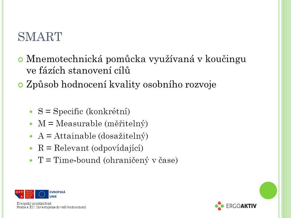Evropský sociální fond Praha a EU: Investujeme do vaší budoucnosti SMART Mnemotechnická pomůcka využívaná v koučingu ve fázích stanovení cílů Způsob hodnocení kvality osobního rozvoje S = Specific (konkrétní) M = Measurable (měřitelný) A = Attainable (dosažitelný) R = Relevant (odpovídající) T = Time-bound (ohraničený v čase)