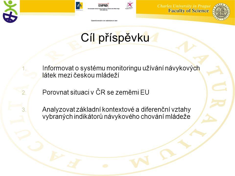 Cíl příspěvku 1.Informovat o systému monitoringu užívání návykových látek mezi českou mládeží 2.