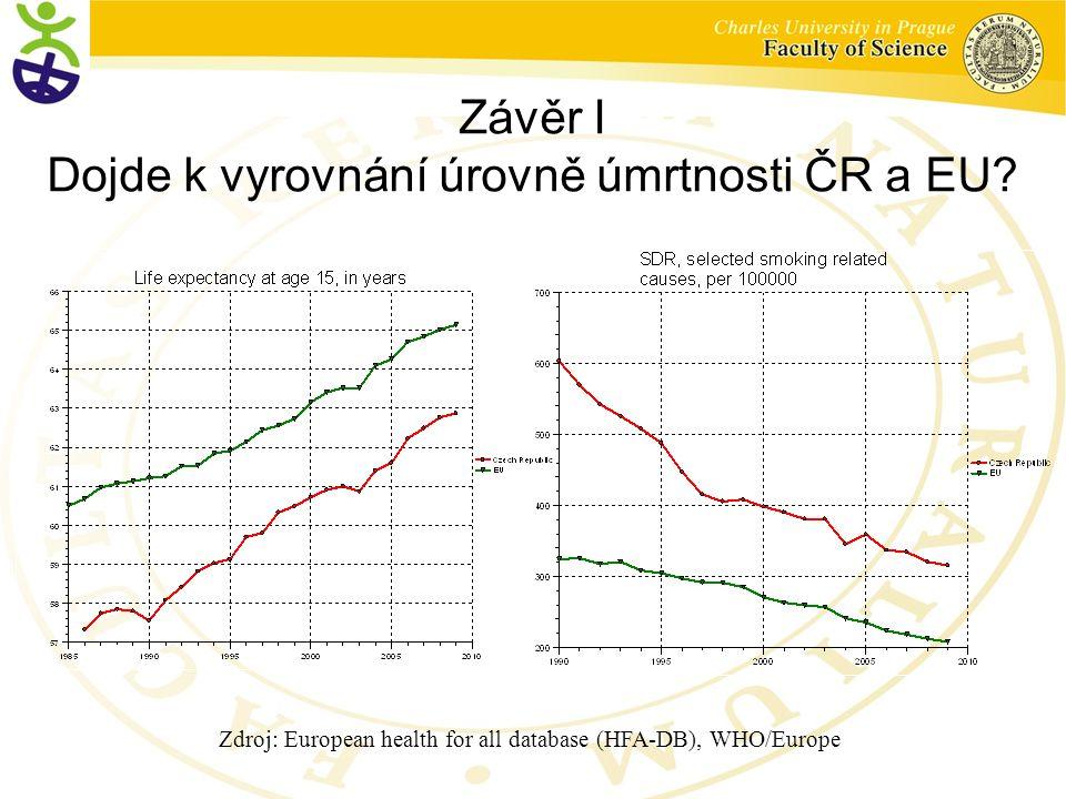 Zdroj: European health for all database (HFA-DB), WHO/Europe Závěr I Dojde k vyrovnání úrovně úmrtnosti ČR a EU?