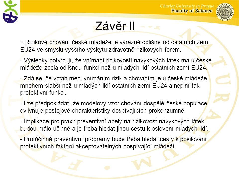 Závěr II - Rizikové chování české mládeže je výrazně odlišné od ostatních zemí EU24 ve smyslu vyššího výskytu zdravotně-rizikových forem.