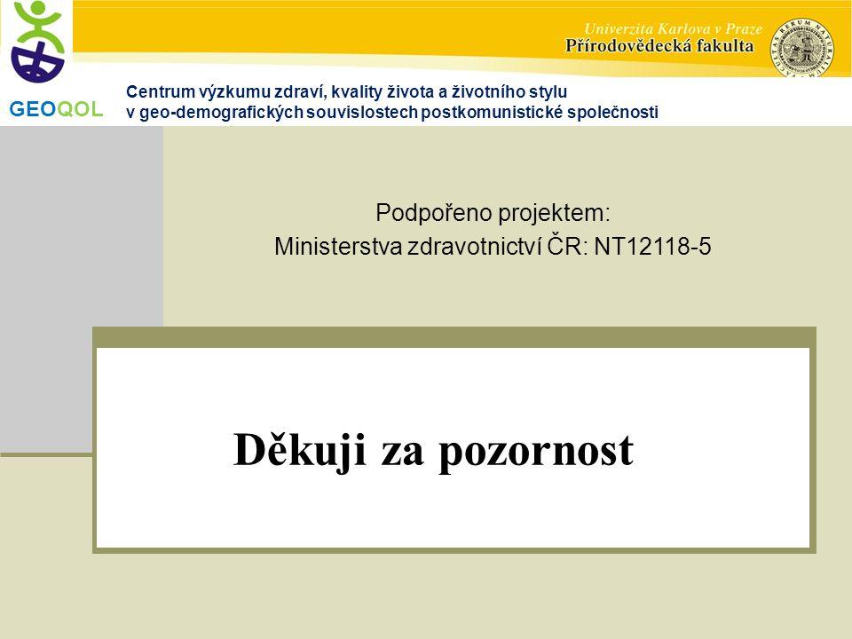 Děkuji za pozornost GEOQOL Podpořeno projektem: Ministerstva zdravotnictví ČR: NT12118-5 Centrum výzkumu zdraví, kvality života a životního stylu v geo-demografických souvislostech postkomunistické společnosti