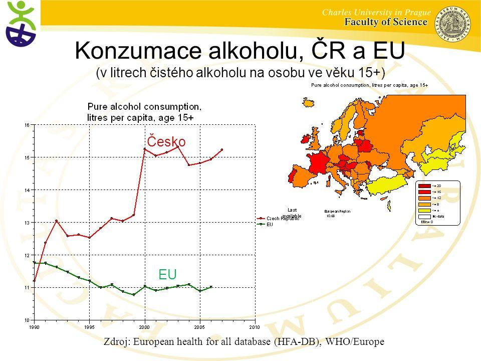 Česko EU Zdroj: European health for all database (HFA-DB), WHO/Europe Konzumace alkoholu, ČR a EU (v litrech čistého alkoholu na osobu ve věku 15+)