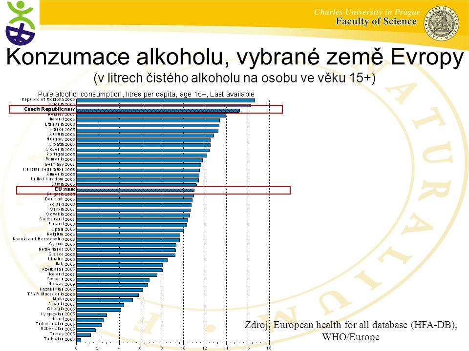 Konzumace alkoholu, vybrané země Evropy (v litrech čistého alkoholu na osobu ve věku 15+) Zdroj: European health for all database (HFA-DB), WHO/Europe