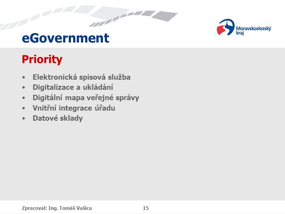 eGovernment Priority Elektronická spisová služba Digitalizace a ukládání Digitální mapa veřejné správy Vnitřní integrace úřadu Datové sklady Zpracoval: Ing.