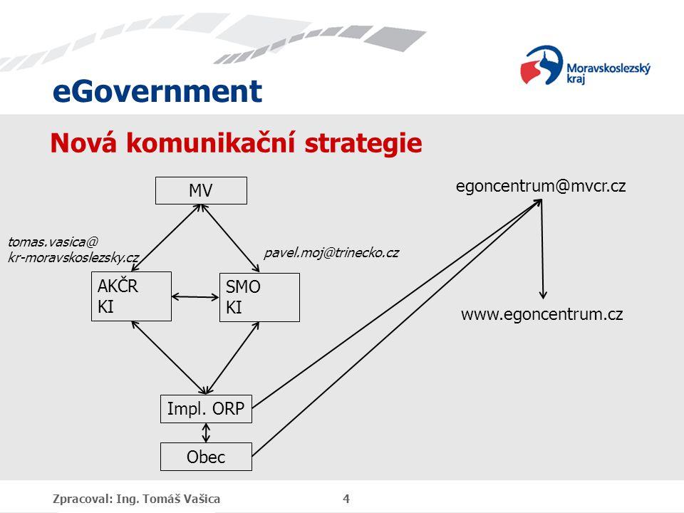 eGovernment Nová komunikační strategie Zpracoval: Ing.