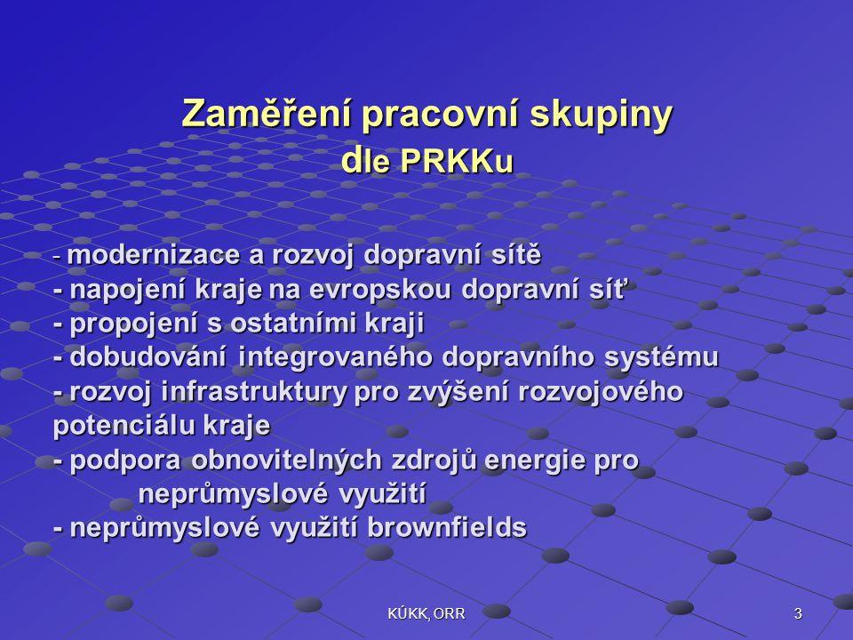 3KÚKK, ORR Zaměření pracovní skupiny d le PRKKu - modernizace a rozvoj dopravní sítě - napojení kraje na evropskou dopravní síť - propojení s ostatními kraji - dobudování integrovaného dopravního systému - rozvoj infrastruktury pro zvýšení rozvojového potenciálu kraje - podpora obnovitelných zdrojů energie pro neprůmyslové využití - neprůmyslové využití brownfields - modernizace a rozvoj dopravní sítě - napojení kraje na evropskou dopravní síť - propojení s ostatními kraji - dobudování integrovaného dopravního systému - rozvoj infrastruktury pro zvýšení rozvojového potenciálu kraje - podpora obnovitelných zdrojů energie pro neprůmyslové využití - neprůmyslové využití brownfields