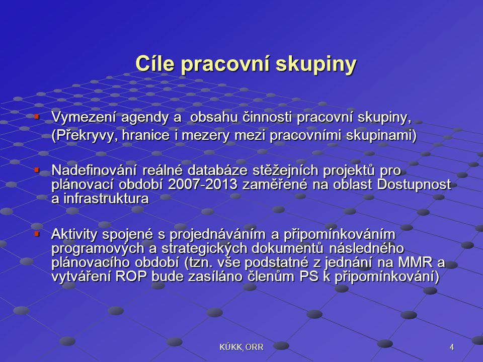 4KÚKK, ORR Cíle pracovní skupiny  Vymezení agendy a obsahu činnosti pracovní skupiny, (Překryvy, hranice i mezery mezi pracovními skupinami)  Nadefinování reálné databáze stěžejních projektů pro plánovací období 2007-2013 zaměřené na oblast Dostupnost a infrastruktura  Aktivity spojené s projednáváním a připomínkováním programových a strategických dokumentů následného plánovacího období (tzn.