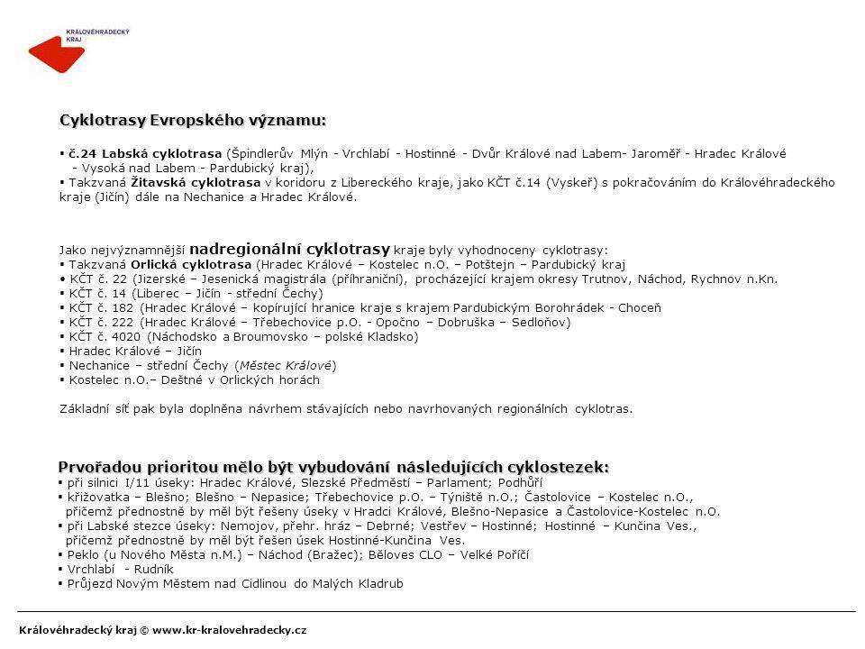 Královéhradecký kraj © www.kr-kralovehradecky.cz Shrnutí základních parametrů koncepce zpracované v roce 2003 Cyklotrasy celkemDélka v kmZ toho vyznačené Evropské16839 Nadregionální427,599 Regionální363,5135 Celkem1014273 Odhadované náklady na realizaci návrhu 60 km cyklostezek99 mil.