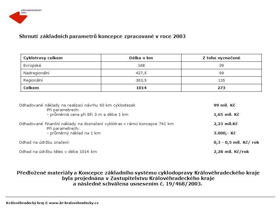 Královéhradecký kraj © www.kr-kralovehradecky.cz Parametry: Využití víceúčelová cyklostezka I.etapa k.ú.