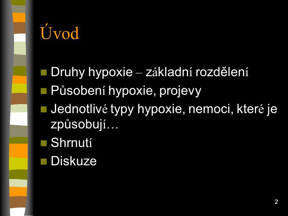 1 HYPOXIE Katka Kreml á čkov á 7.kruh