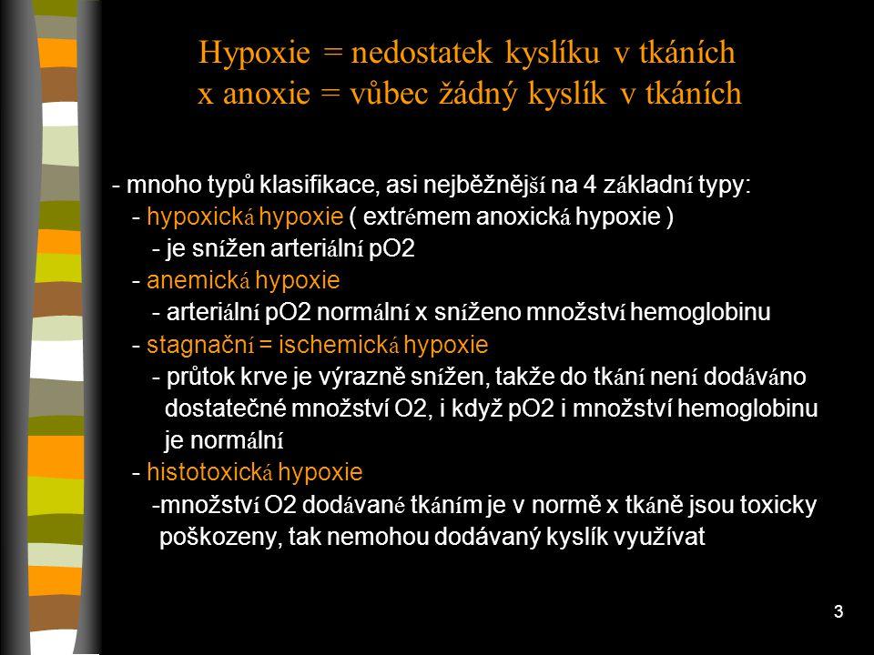 2 Úvod Druhy hypoxie – z á kladn í rozdělen í Působen í hypoxie, projevy Jednotliv é typy hypoxie, nemoci, kter é je způsobuj í… Shrnut í Diskuze