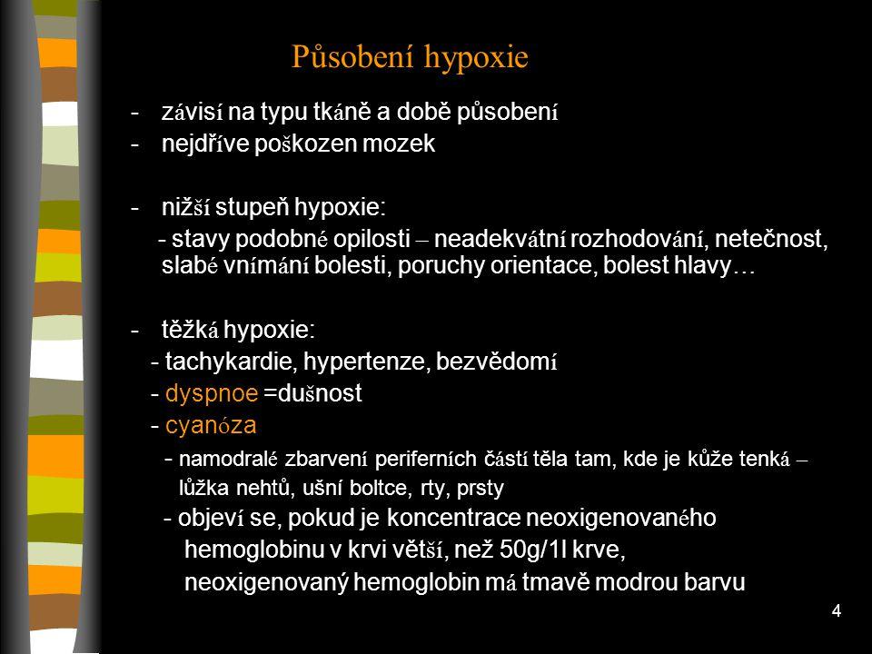 3 Hypoxie = nedostatek kyslíku v tkáních x anoxie = vůbec žádný kyslík v tkáních - mnoho typů klasifikace, asi nejběžněj ší na 4 z á kladn í typy: - h