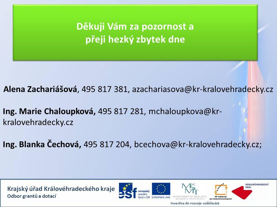 Kontakty na další finanční manažery OP VK Alena Zachariášová, 495 817 381, azachariasova@kr-kralovehradecky.cz Ing. Marie Chaloupková, 495 817 281, mc