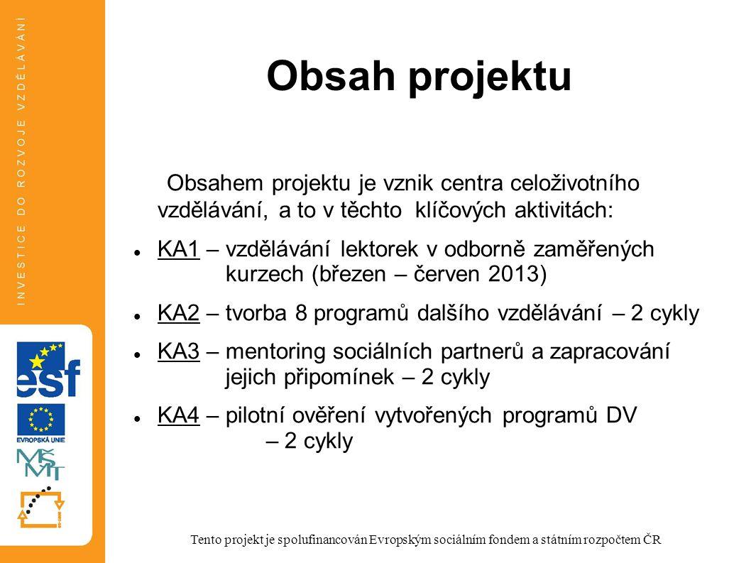 Obsah projektu Obsahem projektu je vznik centra celoživotního vzdělávání, a to v těchto klíčových aktivitách: KA1 – vzdělávání lektorek v odborně zaměřených kurzech (březen – červen 2013) KA2 – tvorba 8 programů dalšího vzdělávání – 2 cykly KA3 – mentoring sociálních partnerů a zapracování jejich připomínek – 2 cykly KA4 – pilotní ověření vytvořených programů DV – 2 cykly Tento projekt je spolufinancován Evropským sociálním fondem a státním rozpočtem ČR