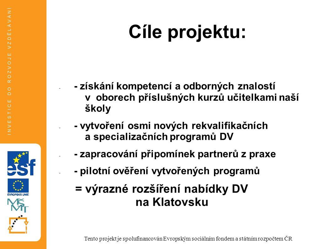 Harmonogram KA: březen – červen 2013 – KA1 – vzdělávání lektorek v odborných kurzech červenec 2013 – červen 2014 – 1.
