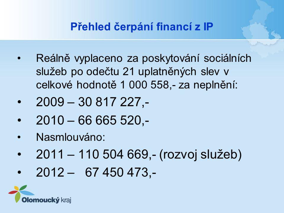 Přehled čerpání financí z IP Reálně vyplaceno za poskytování sociálních služeb po odečtu 21 uplatněných slev v celkové hodnotě 1 000 558,- za neplnění: 2009 – 30 817 227,- 2010 – 66 665 520,- Nasmlouváno: 2011 – 110 504 669,- (rozvoj služeb) 2012 – 67 450 473,-