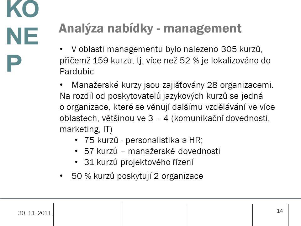 14 Analýza nabídky - management V oblasti managementu bylo nalezeno 305 kurzů, přičemž 159 kurzů, tj. více než 52 % je lokalizováno do Pardubic Manaže
