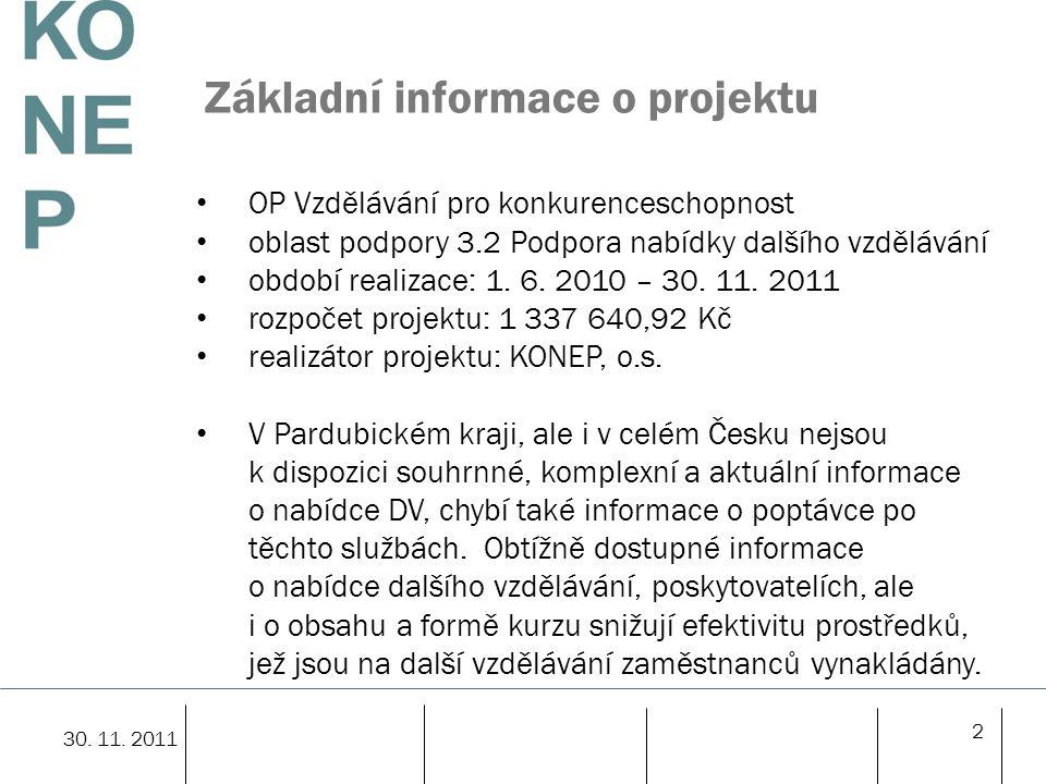 2 Základní informace o projektu 30. 11. 2011 OP Vzdělávání pro konkurenceschopnost oblast podpory 3.2 Podpora nabídky dalšího vzdělávání období realiz