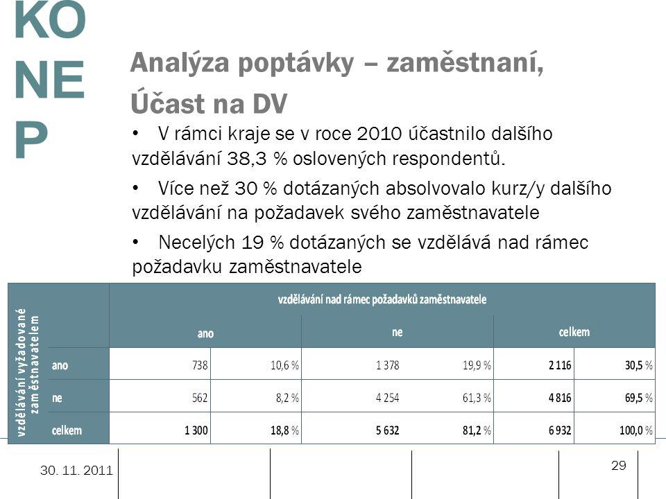 Analýza poptávky – zaměstnaní, Účast na DV V rámci kraje se v roce 2010 účastnilo dalšího vzdělávání 38,3 % oslovených respondentů. Více než 30 % dotá
