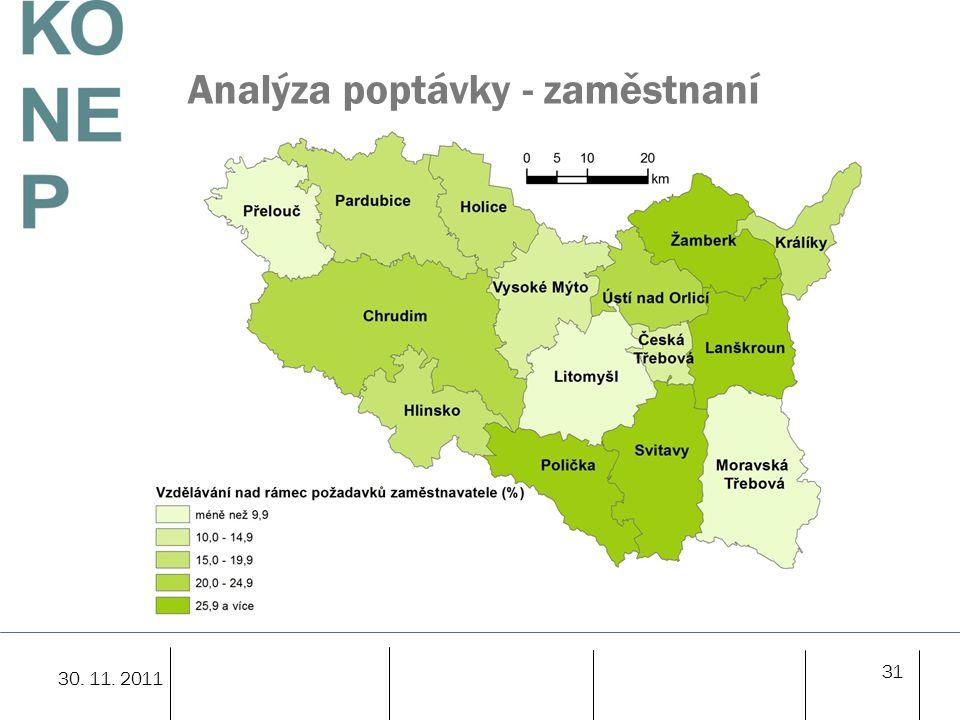 Analýza poptávky - zaměstnaní 31 30. 11. 2011