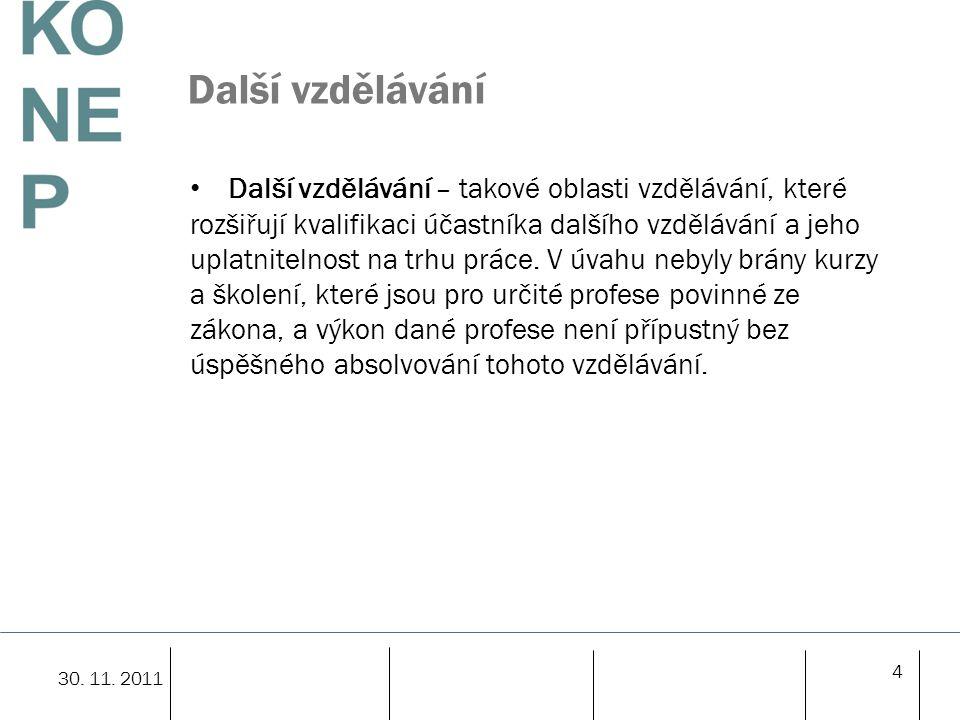 5 Metodika – analýza nabídky Vyhledávání vzdělávacích subjektů prostřednictvím internetu: Asociace institucí vzdělávání dospělých ČR, o.s.