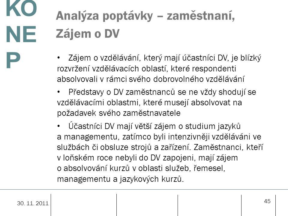 Analýza poptávky – zaměstnaní, Zájem o DV Zájem o vzdělávání, který mají účastníci DV, je blízký rozvržení vzdělávacích oblastí, které respondenti abs