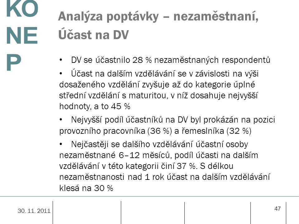 Analýza poptávky – nezaměstnaní, Účast na DV DV se účastnilo 28 % nezaměstnaných respondentů Účast na dalším vzdělávání se v závislosti na výši dosaženého vzdělání zvyšuje až do kategorie úplné střední vzdělání s maturitou, v níž dosahuje nejvyšší hodnoty, a to 45 % Nejvyšší podíl účastníků na DV byl prokázán na pozici provozního pracovníka (36 %) a řemeslníka (32 %) Nejčastěji se dalšího vzdělávání účastní osoby nezaměstnané 6–12 měsíců, podíl účasti na dalším vzdělávání v této kategorii činí 37 %.