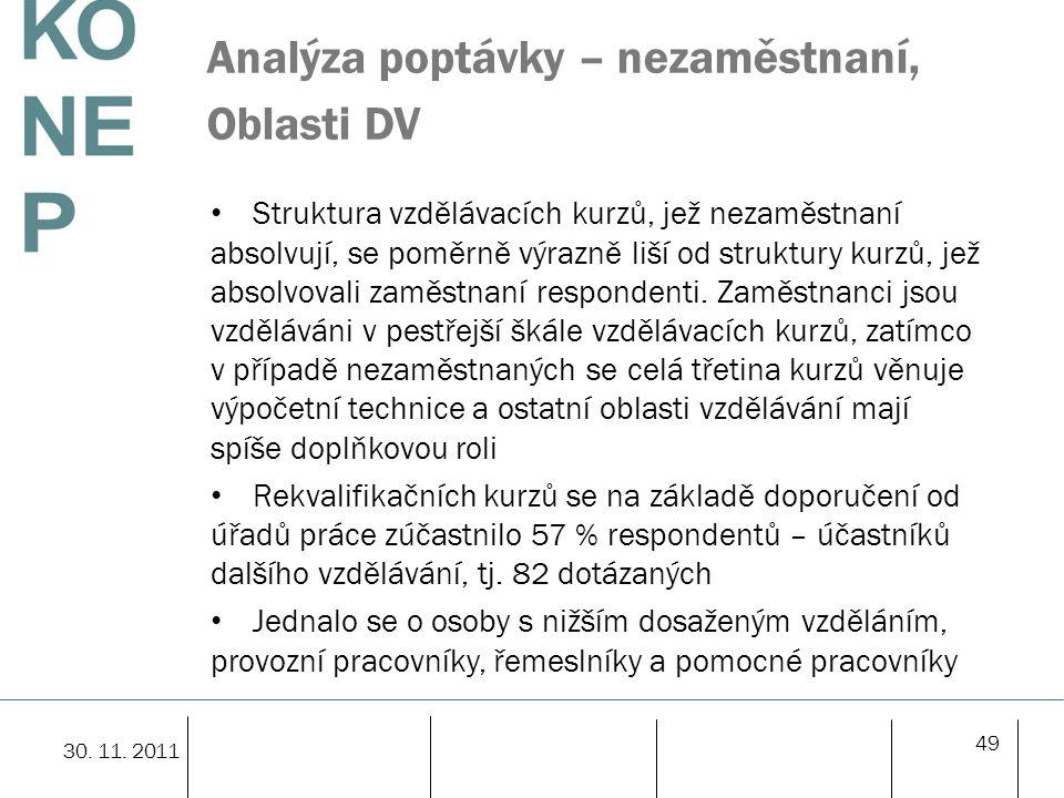 Analýza poptávky – nezaměstnaní, Oblasti DV Struktura vzdělávacích kurzů, jež nezaměstnaní absolvují, se poměrně výrazně liší od struktury kurzů, jež