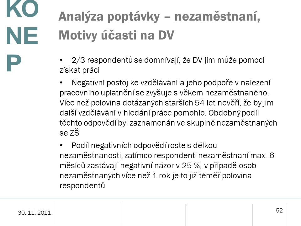 Analýza poptávky – nezaměstnaní, Motivy účasti na DV 2/3 respondentů se domnívají, že DV jim může pomoci získat práci Negativní postoj ke vzdělávání a