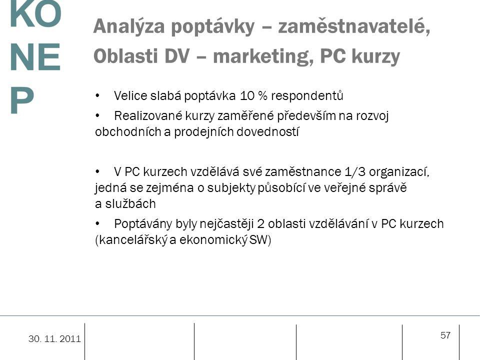 Analýza poptávky – zaměstnavatelé, Oblasti DV – marketing, PC kurzy Velice slabá poptávka 10 % respondentů Realizované kurzy zaměřené především na roz
