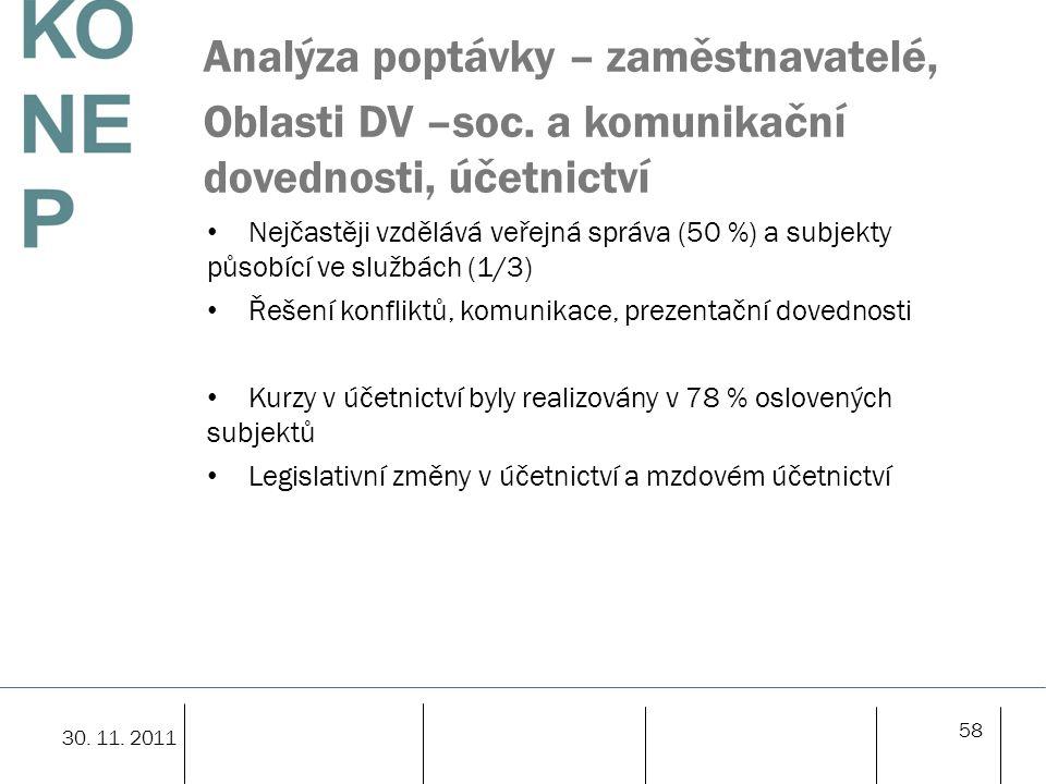 Analýza poptávky – zaměstnavatelé, Oblasti DV –soc. a komunikační dovednosti, účetnictví Nejčastěji vzdělává veřejná správa (50 %) a subjekty působící