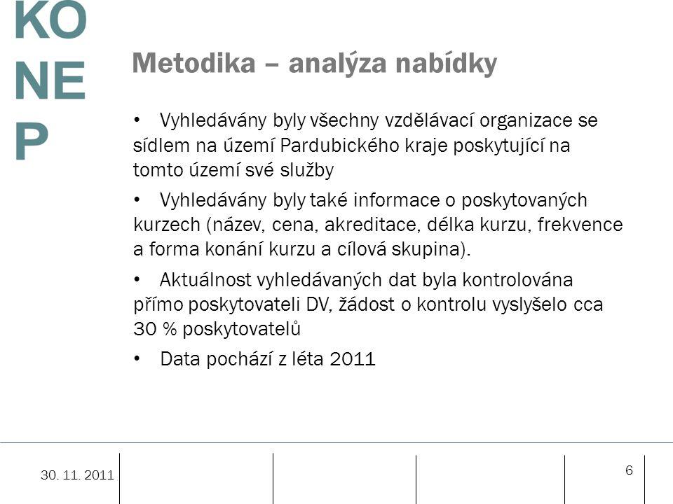 Analýza nabídky – výkon veřejné správy 14 kurzů poskytovaných 6 organizacemi v Pardubicích, Poličce a Chrudimi Většinou kurzy 1denní, často akreditované MV 27 30.