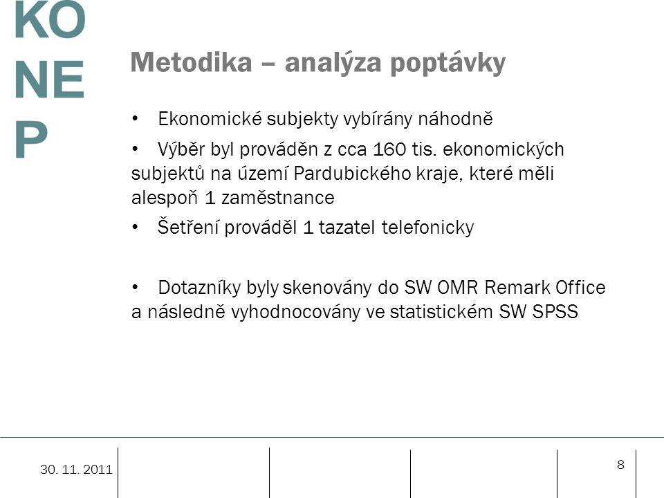8 Metodika – analýza poptávky Ekonomické subjekty vybírány náhodně Výběr byl prováděn z cca 160 tis.