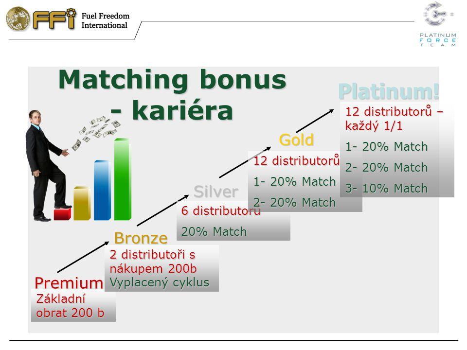 Matching bonus - kariéra Premium Bronze Silver Gold Platinum.