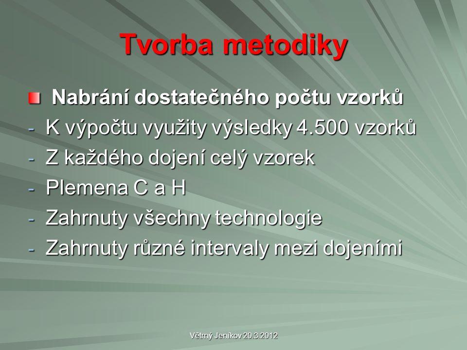 Větrný Jeníkov 20.3.2012 Tvorba metodiky Nabrání dostatečného počtu vzorků Nabrání dostatečného počtu vzorků - K výpočtu využity výsledky 4.500 vzorků