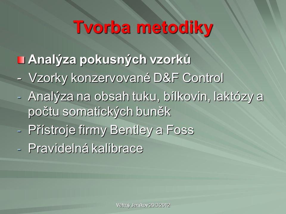 Větrný Jeníkov 20.3.2012 Tvorba metodiky Analýza pokusných vzorků - Vzorky konzervované D&F Control - Analýza na obsah tuku, bílkovin, laktózy a počtu somatických buněk - Přístroje firmy Bentley a Foss - Pravidelná kalibrace