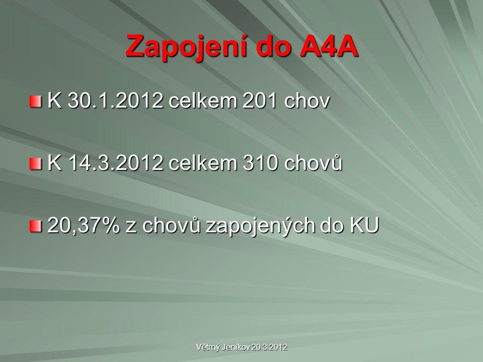 Větrný Jeníkov 20.3.2012 Zapojení do A4A K 30.1.2012 celkem 201 chov K 14.3.2012 celkem 310 chovů 20,37% z chovů zapojených do KU