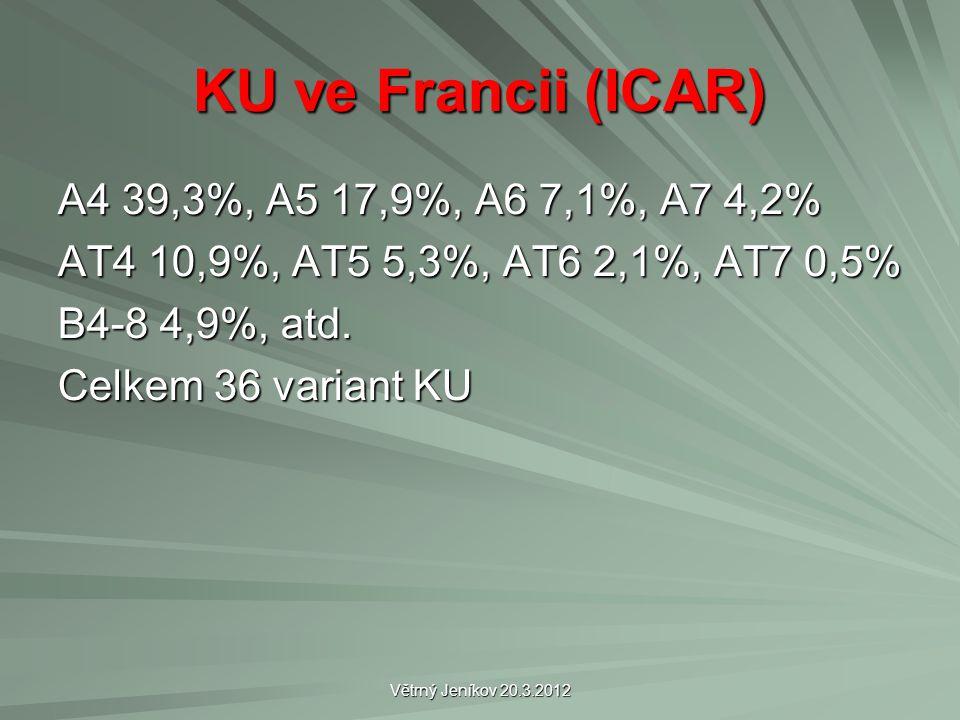 Větrný Jeníkov 20.3.2012 KU ve Francii (ICAR) A4 39,3%, A5 17,9%, A6 7,1%, A7 4,2% AT4 10,9%, AT5 5,3%, AT6 2,1%, AT7 0,5% B4-8 4,9%, atd. Celkem 36 v