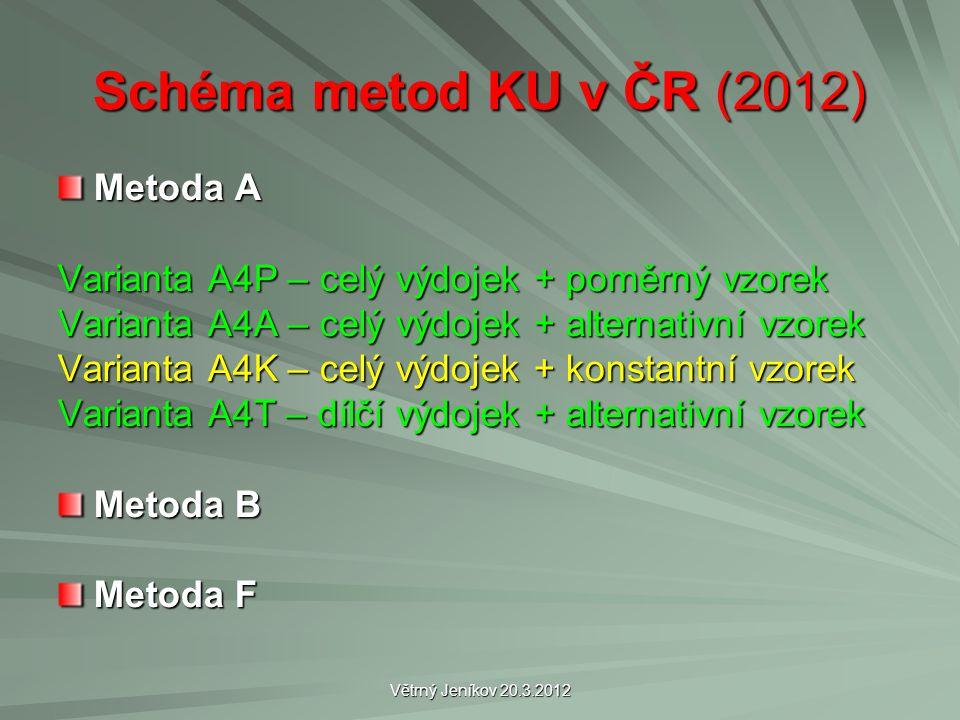 Větrný Jeníkov 20.3.2012 Schéma metod KU v ČR (2012) Metoda A Varianta A4P – celý výdojek + poměrný vzorek Varianta A4A – celý výdojek + alternativní