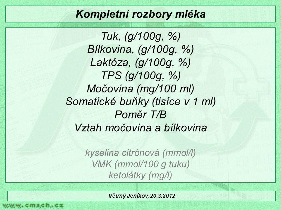 Kompletní rozbory mléka Počty vzorků z KU analyzované na obsah močoviny Větrný Jeníkov, 20.3.2012